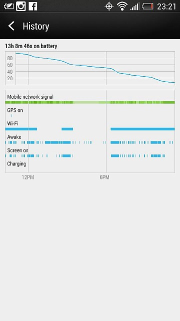 Was thinking of going back to the HTC One. Did it get its 4.2.2 update yet?-uploadfromtaptalk1374043860488.jpg