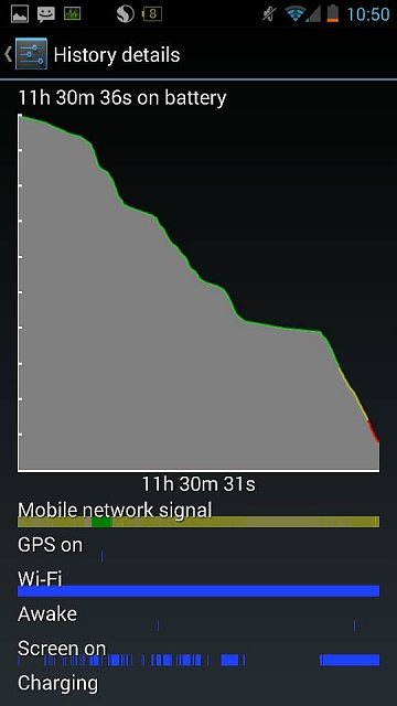 Battery Life (screens included)-1376105124621.jpg