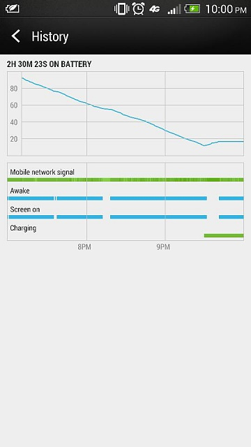 HTC One Battery Life/Stats Discussion-uploadfromtaptalk1377819816420.jpg