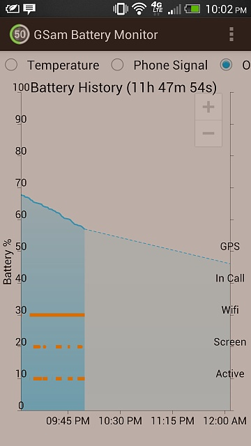 Day 1 Battery Life on the HTC One-screenshot_2013-09-11-22-02-53.jpg