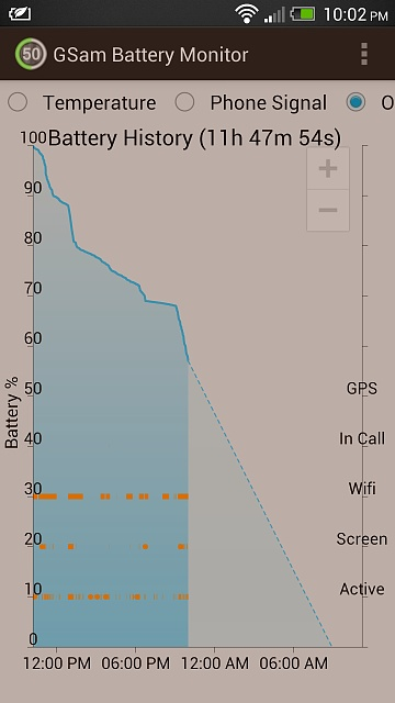 Day 1 Battery Life on the HTC One-screenshot_2013-09-11-22-02-28.jpg