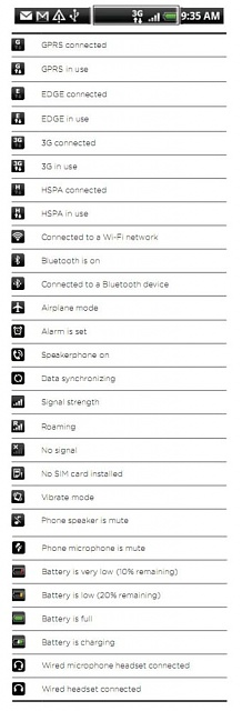 what is this   what is the status icon-phonesymbols1.jpg