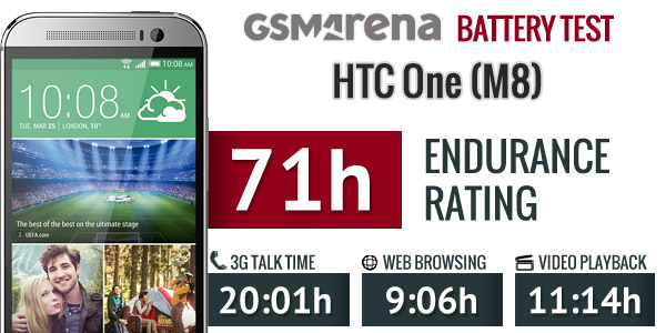 HTC One (M8): Battery Life-gsmarena_002.jpg