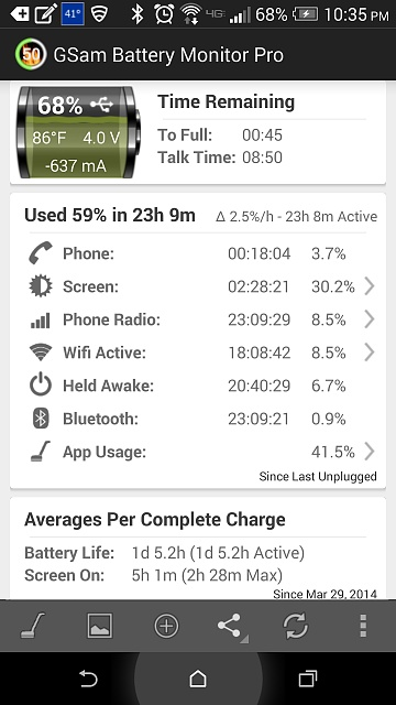 Is this normal re: HTC One (M8) battery life-screenshot_2014-03-30-22-35-43.jpg