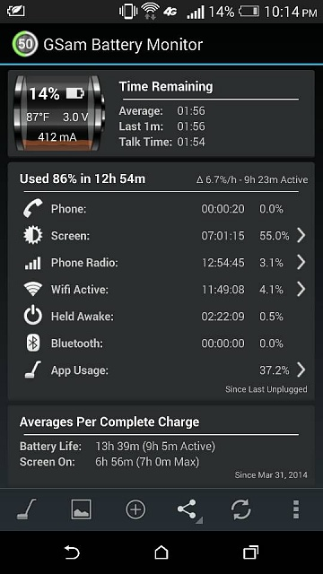HTC One (M8): Post your battery results-uploadfromtaptalk1397265015839.jpg