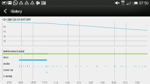 "HTC One battery  problem.constant  Intermittent ""Awake""  when screen is off-4.jpg"