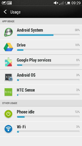"HTC One battery  problem.constant  Intermittent ""Awake""  when screen is off-5.1.jpg"
