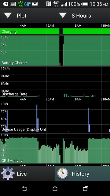 HTC One (M8): My battery life sucks what's wrong?-2014-04-13-15.36.30.jpg