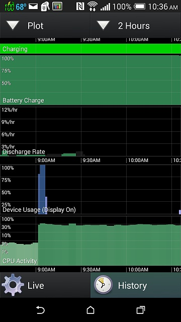 HTC One (M8): My battery life sucks what's wrong?-2014-04-13-15.36.24.jpg