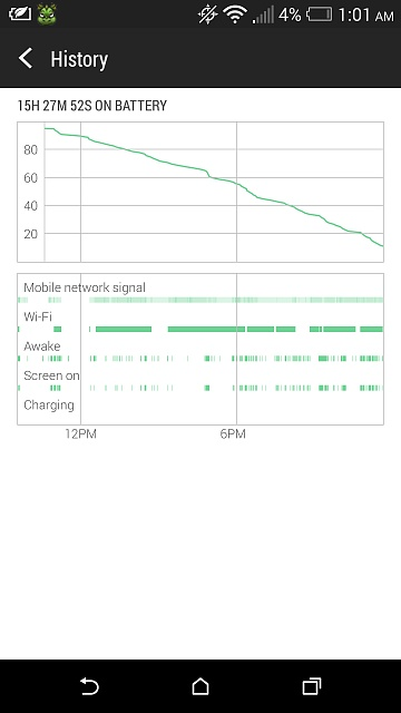 htc one  m8   not impressed by the battery