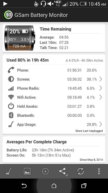How good is the battery life on the One M8 for an extremely heavy user?-1399657665036.jpg