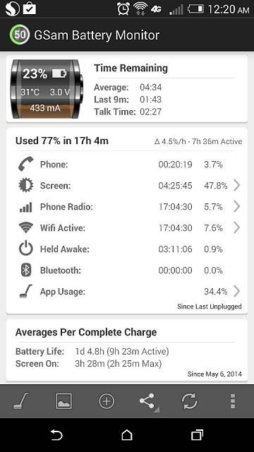 How good is the battery life on the One M8 for an extremely heavy user?-1484.jpg