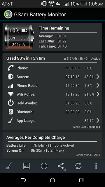How to get decent battery life with the m8-uploadfromtaptalk1399674849309.jpg