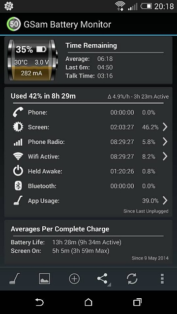 How to get decent battery life with the m8-12599.jpg