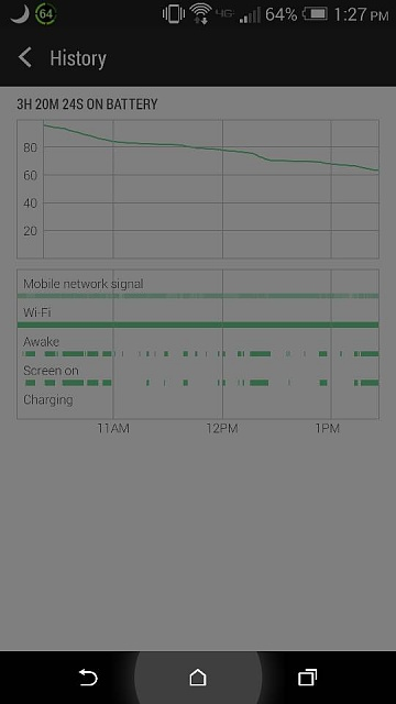 HTC One M8 battery problems-2745.jpg