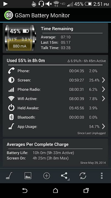 Bad battery life on HTC One m8-10853.jpg