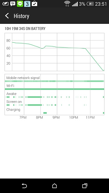 HTC one M8 battery drain from 40-60% to 0% in seconds-screenshot_2014-06-04-23-51-48.jpg