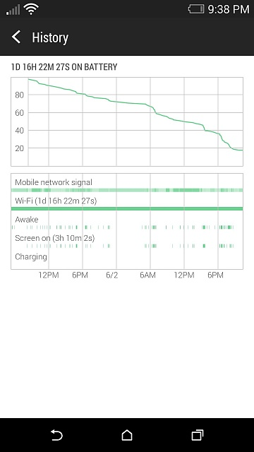 My Htc one m8 battery is getting worst-1402964628977.jpg