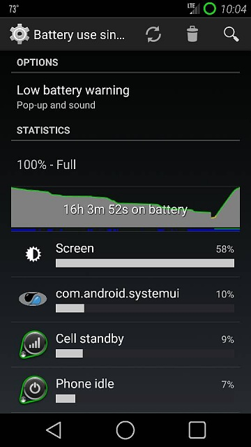 HTC One M8 Battery issue!!!-1405868701019.jpg
