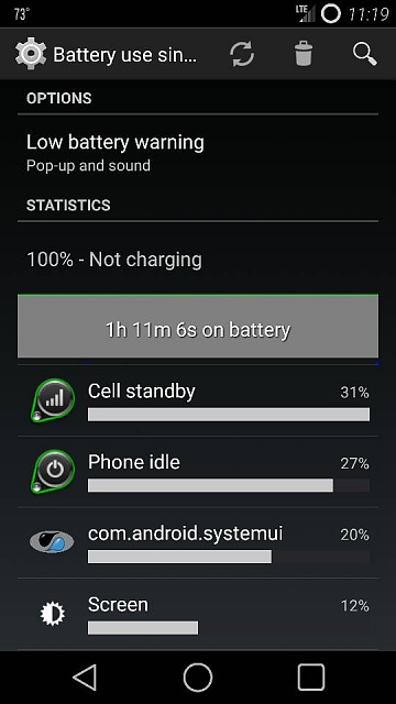 HTC One M8 Battery issue!!!-1405873293044.jpg