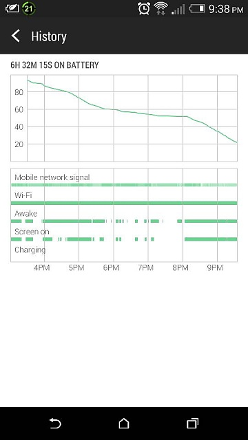 HTC One M8 Battery issue!!!-9086.jpg