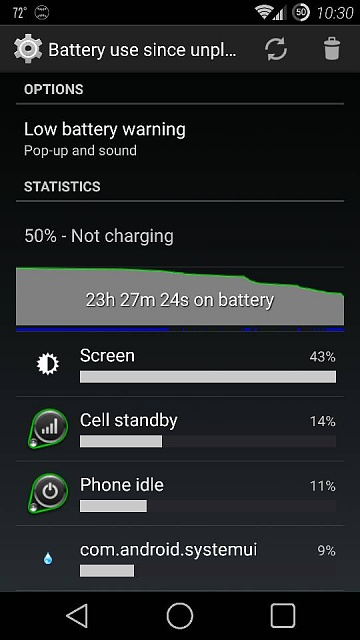 HTC One (M8): My battery life sucks what's wrong?-1408591916567.jpg