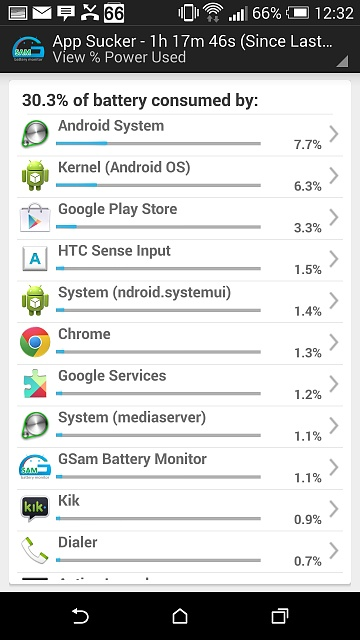 GSAM Battery Screenshot - How is my battery holding up?-2014-08-21-11.32.39.jpg