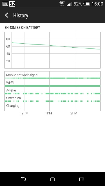 GSAM Battery Screenshot - How is my battery holding up?-2014-08-21-14.00.58.jpg
