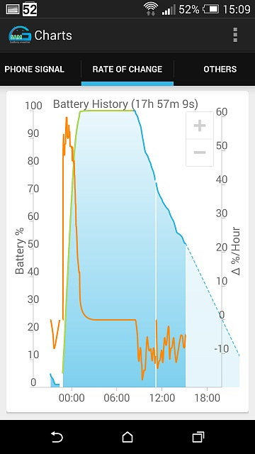 GSAM Battery Screenshot - How is my battery holding up?-2014-08-21-14.09.23.jpg