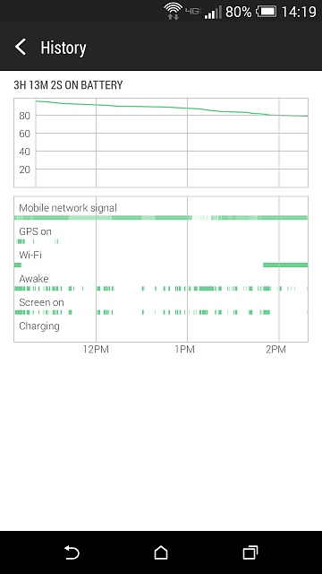 Can I get some help analyzing my Battery life (with Gsam Battery)?-screenshot_2014-10-26-14-19-25.jpg