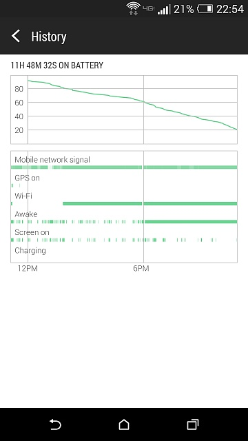 Can I get some help analyzing my Battery life (with Gsam Battery)?-screenshot_2014-10-26-22-54-33.jpg