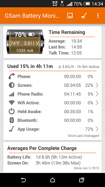 Is this normal re: HTC One (M8) battery life-unnamed.png