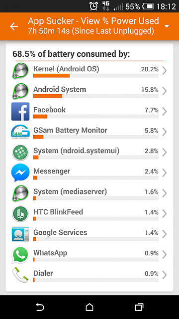 Kernel and Android System battery consumption-unnamed-1-.png