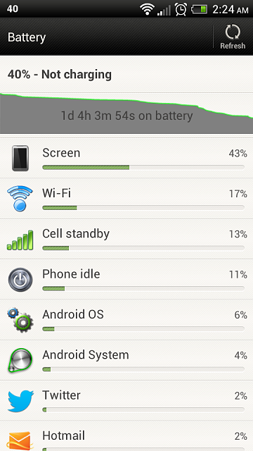 One S Battery Life-2012-11-19_02-24-51.png