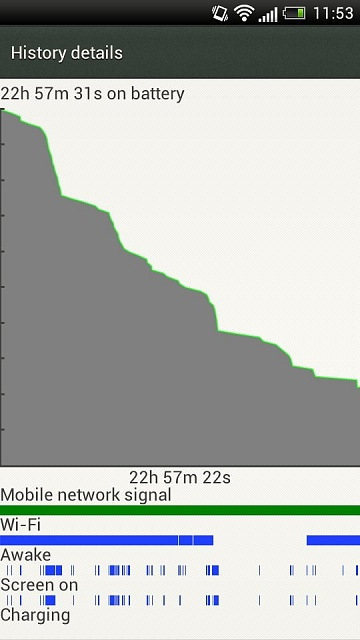 One S Battery Life-uploadfromtaptalk1357978141148.jpg