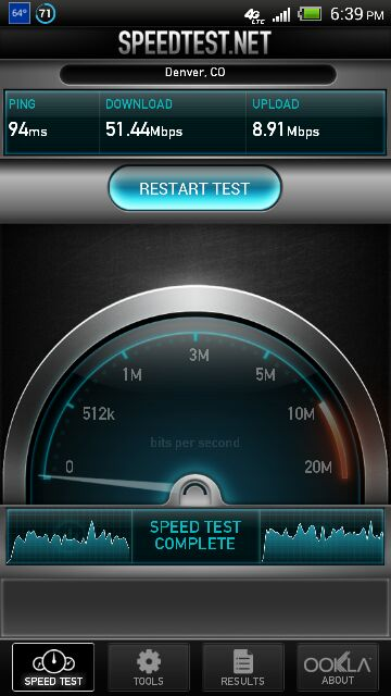 Post your One X+ speed tests here-uploadfromtaptalk1356121182242.jpg