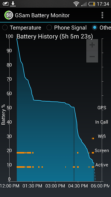 Poor battery life and wifi since Sense 5.0 and Android 4.2.2 update-screenshot_2014-02-14-17-34-34.png