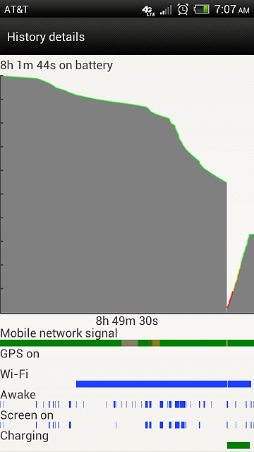 Instant battery drain (to 0%) on AT&T One X-2012-11-07_07-07-17.png