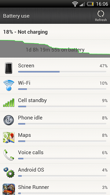 Fed up with stock battery life-2012-11-17-16.06.06.png