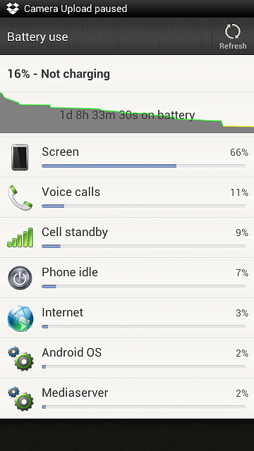 Fed up with stock battery life-2012-11-28-07.15.20.png