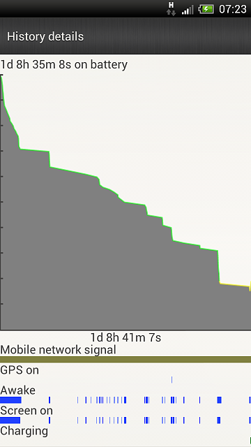 Fed up with stock battery life-2012-11-28-07.23.06.png