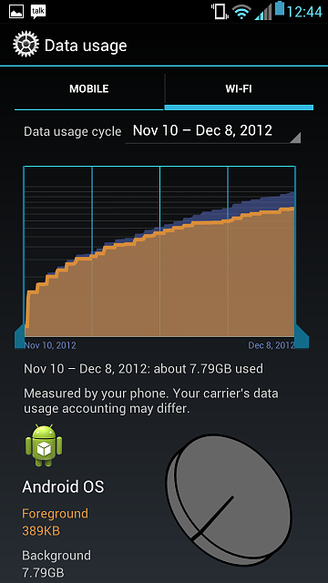 Background Android OS data-screenshot_2012-12-08-12-44-19.png