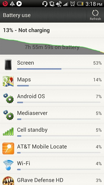 Battery issue?? (HTC One X AT&T and HTC One X+)-uploadfromtaptalk1355429997955.jpg