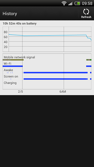 weird battery stats-screenshot_2013-02-05-09-58-03.png