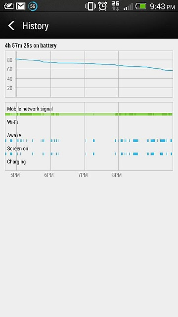 Battery pretty much stinks on first day-uploadfromtaptalk1370660870949.jpg
