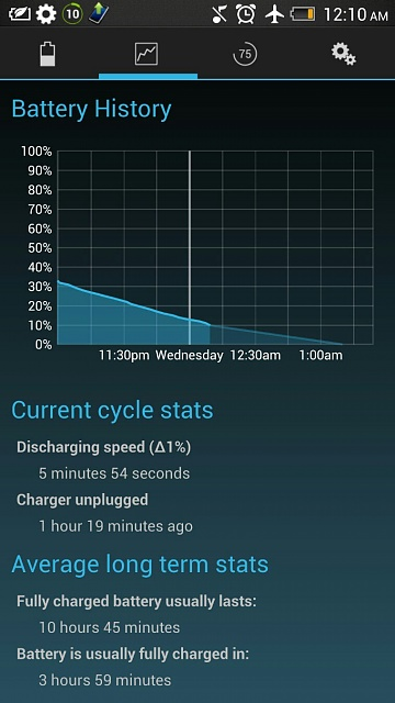 I simply can not get good battery life with this phone!-uploadfromtaptalk1373495482509.jpg