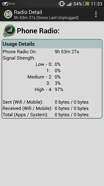 HTC One Battery Life/Stats Discussion-screenshot_2.png