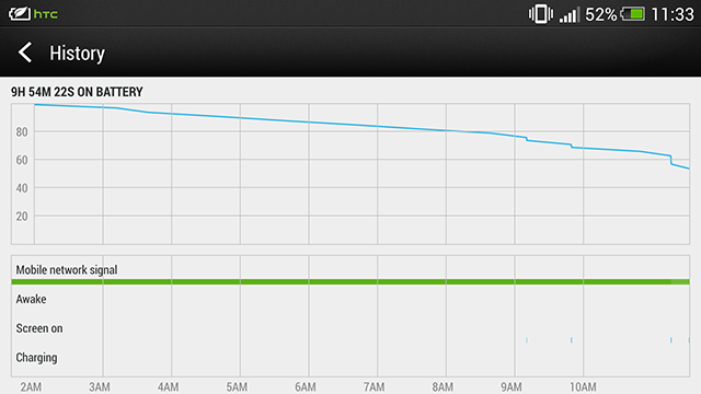 HTC One Battery Life/Stats Discussion-screenshot_7.png