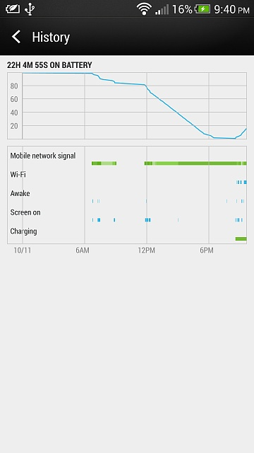 Weird HTC One battery drain-2013-10-11-21.40.55.jpg