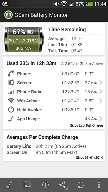 HTC One Battery Life/Stats Discussion-screenshot_2014-01-07-11-44-54.jpg